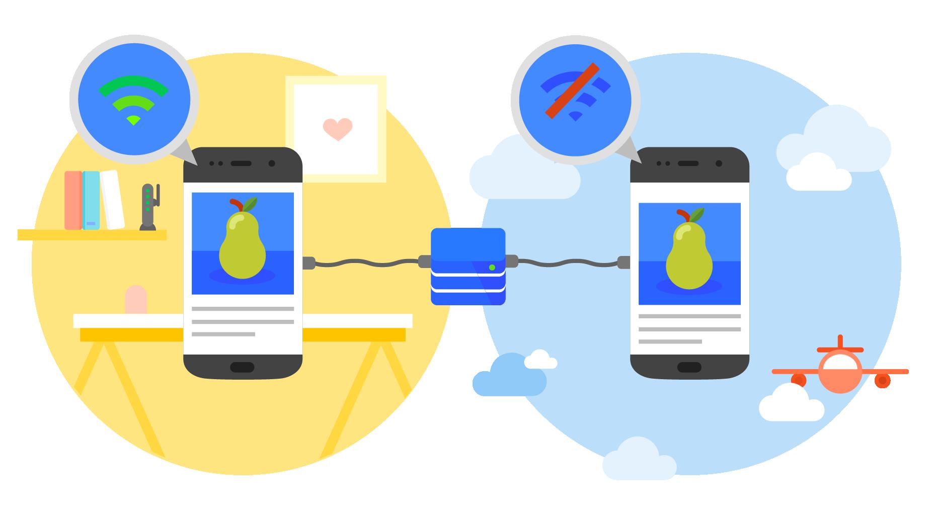 Aplicaciones Web Progresivas, ¿el futuro de la web?